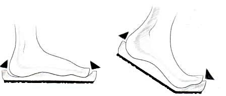 Dopasowanie birkenstock na dlugość stopy, dorośli